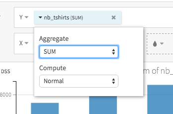 Screenshot of setting y axis value to SUM