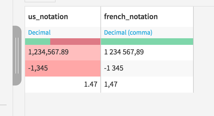 A dataset with decimal columns in two US and French formats