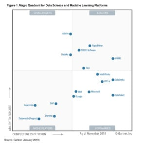 Magic Quadrant for Data Science and Machine Learning Platforms