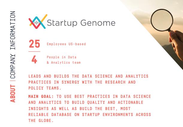 Statup Genome Company Information