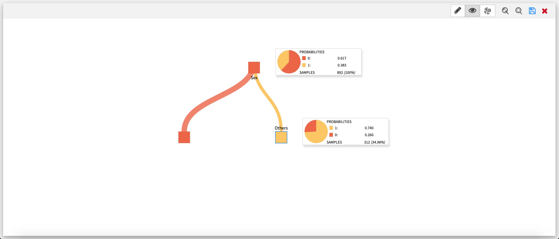 Tree visualization mode