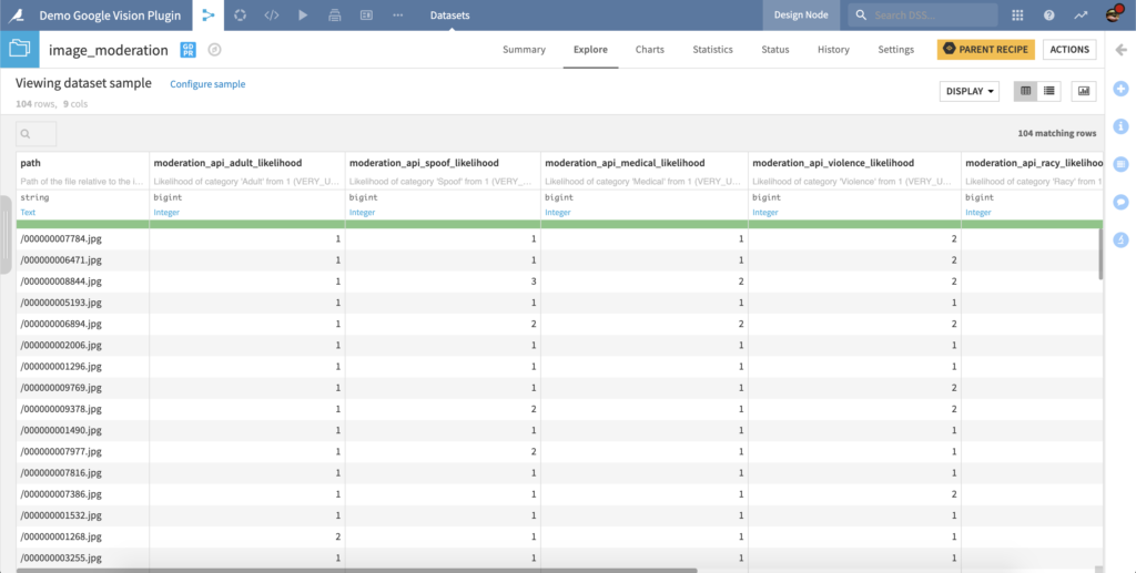 Unsafe Content Moderation Output Dataset